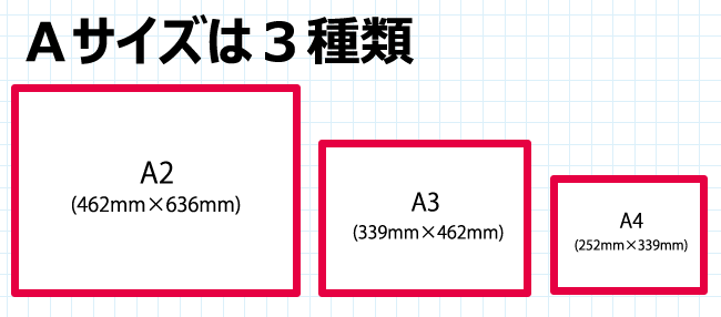 レジ周りの広告や案内ドコPO Aサイズは3種類