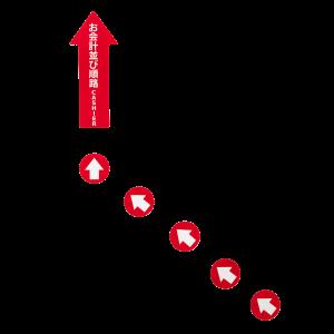 フリーレイアウト誘導シール設置例1_300